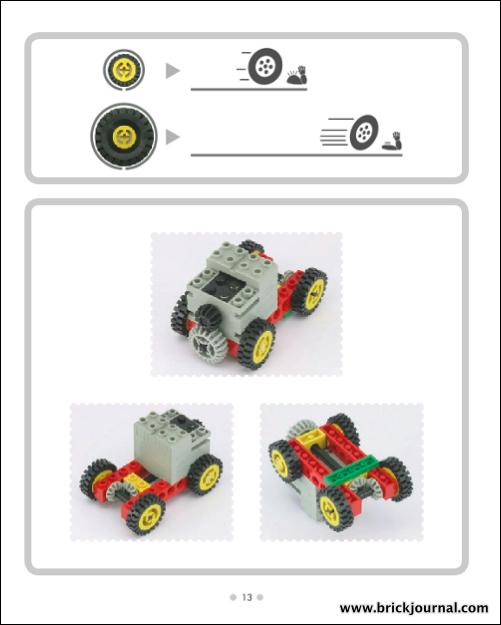 Wheeled sample 2